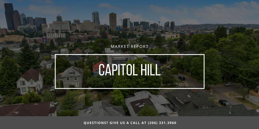 Capitol Hill Market Reports