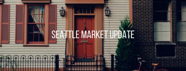 Hottest Housing Market for 12 Months